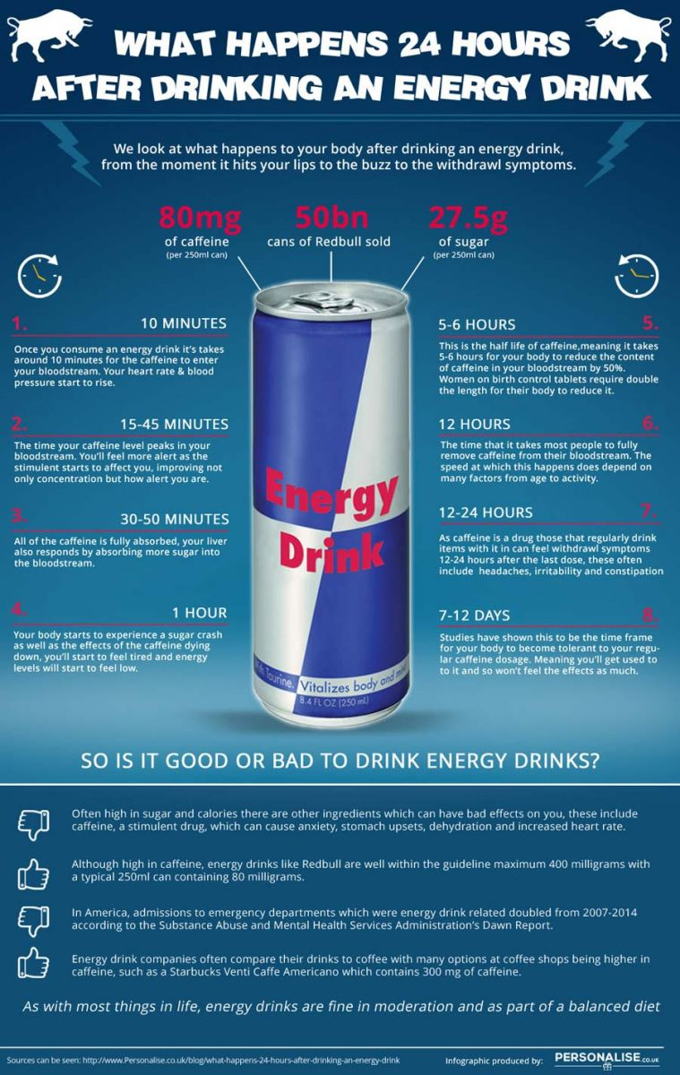 energy-drink-infographic.jpg